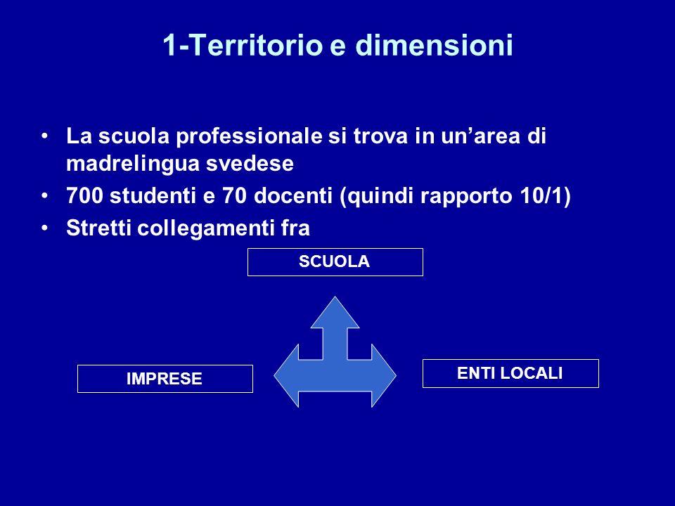 1-Territorio e dimensioni