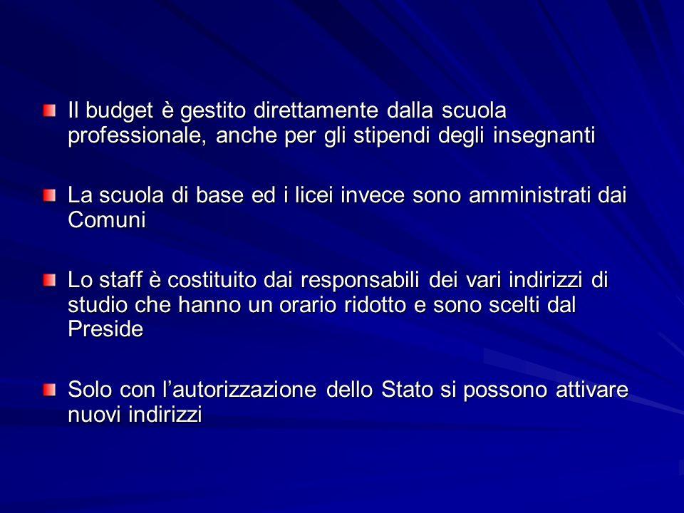 Il budget è gestito direttamente dalla scuola professionale, anche per gli stipendi degli insegnanti