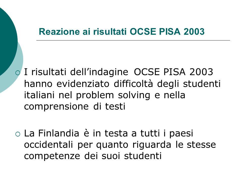 Reazione ai risultati OCSE PISA 2003