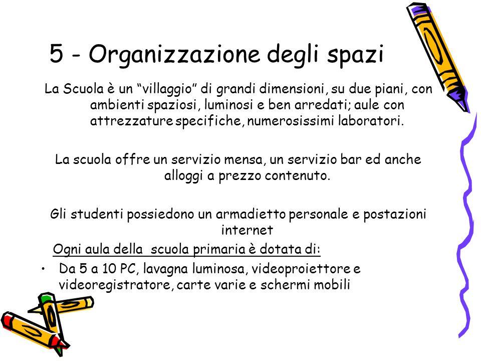5 - Organizzazione degli spazi