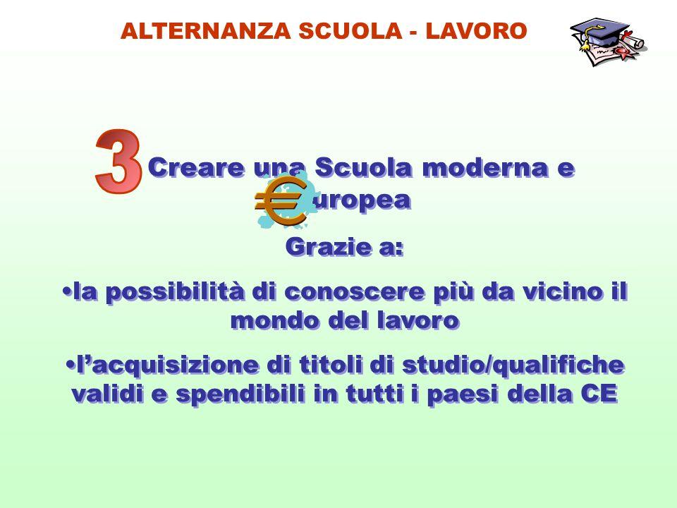 3 Creare una Scuola moderna e uropea Grazie a: