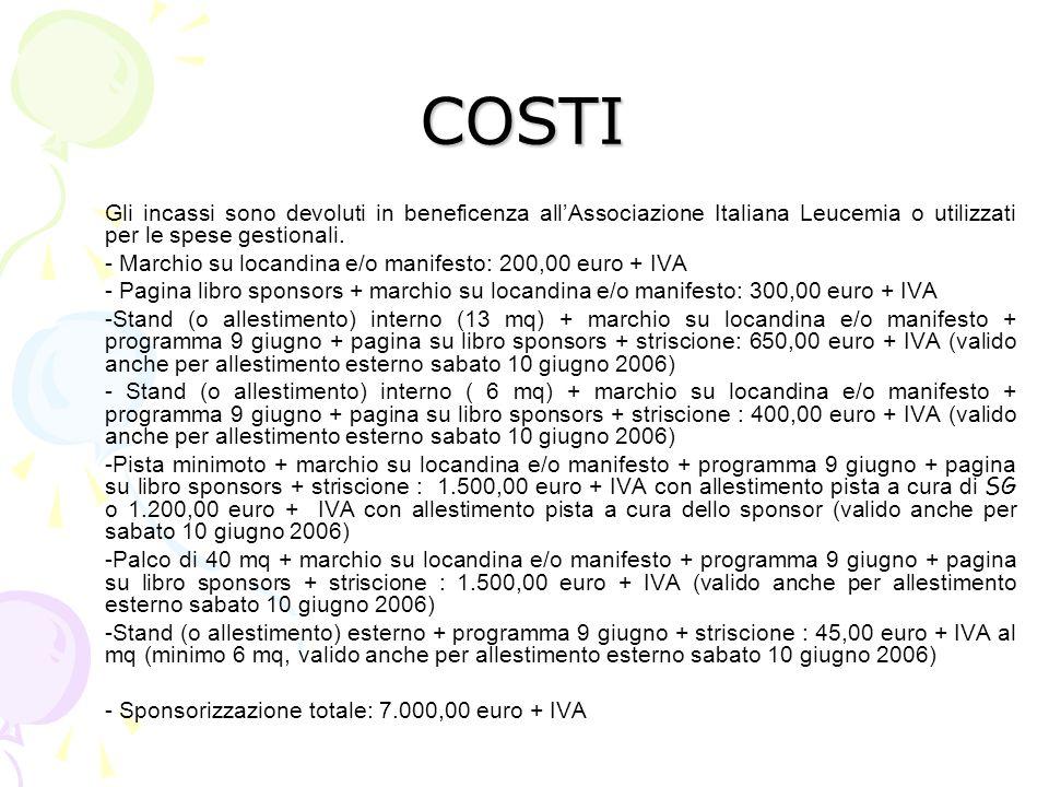 COSTIGli incassi sono devoluti in beneficenza all'Associazione Italiana Leucemia o utilizzati per le spese gestionali.