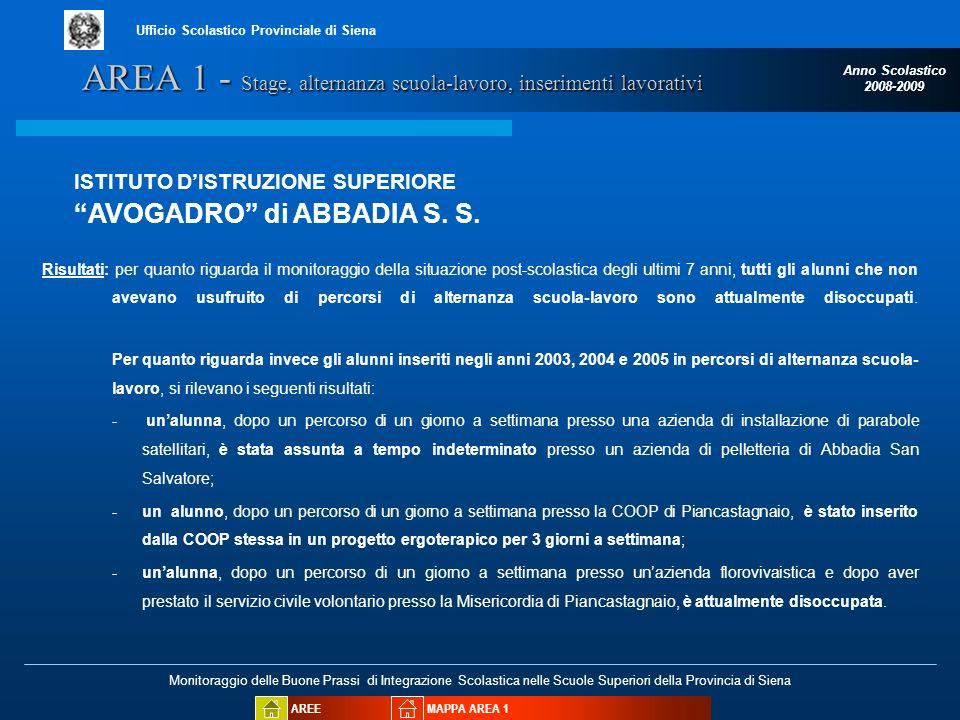 AREA 1 - Stage, alternanza scuola-lavoro, inserimenti lavorativi
