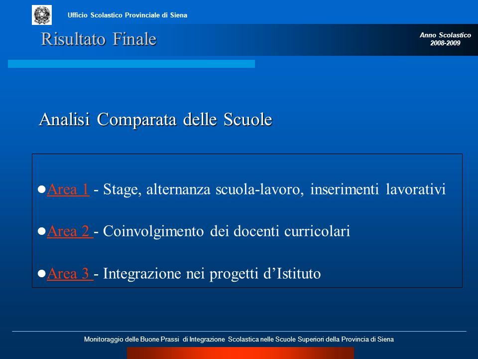 Ufficio Scolastico Provinciale di Siena