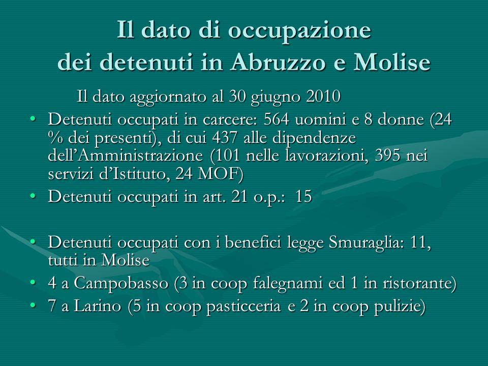 Il dato di occupazione dei detenuti in Abruzzo e Molise