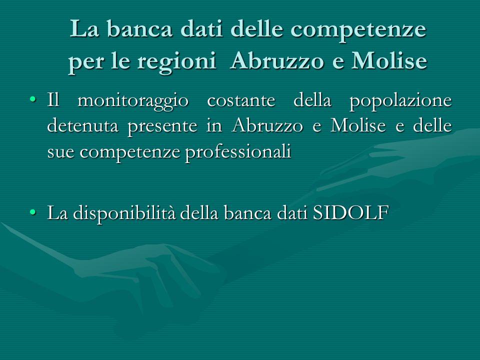 La banca dati delle competenze per le regioni Abruzzo e Molise