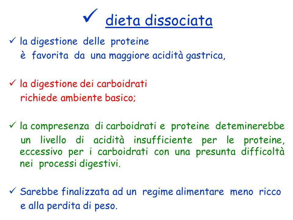 dieta dissociata la digestione delle proteine