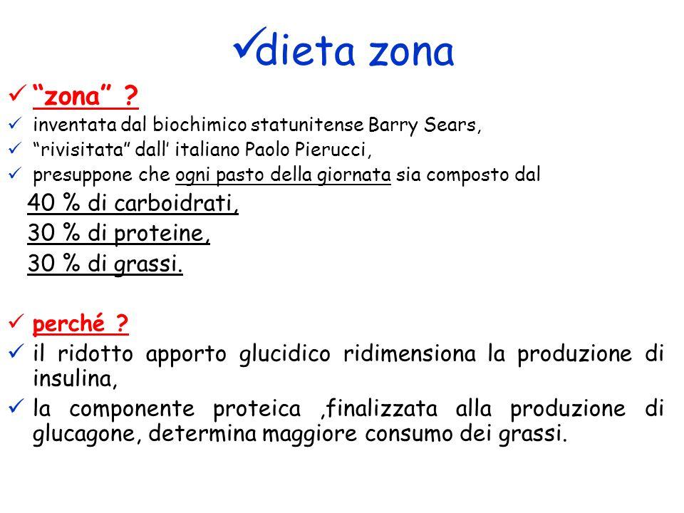dieta zona zona 40 % di carboidrati, 30 % di proteine,