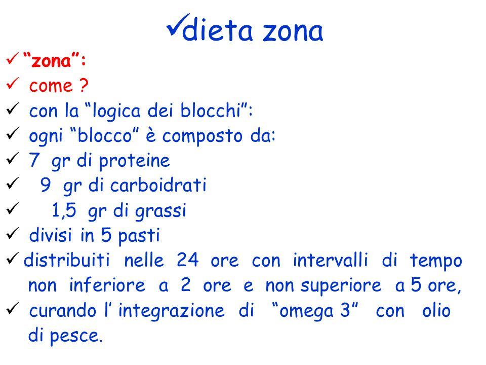 dieta zona zona : come con la logica dei blocchi :