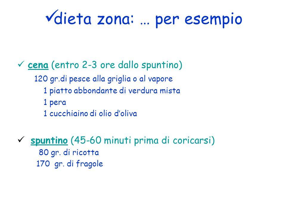 dieta zona: … per esempio