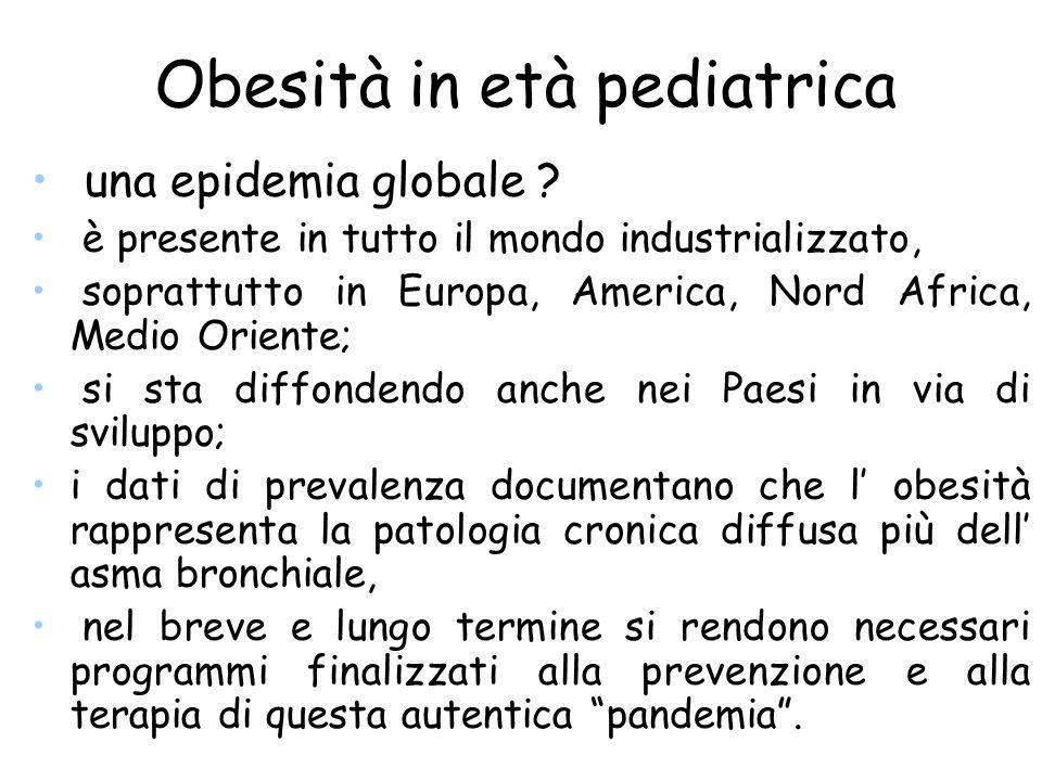 Obesità in età pediatrica