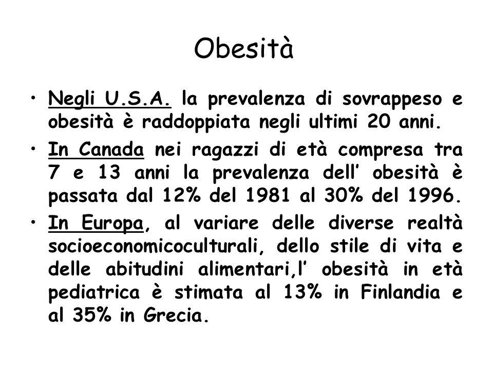 Obesità Negli U.S.A. la prevalenza di sovrappeso e obesità è raddoppiata negli ultimi 20 anni.