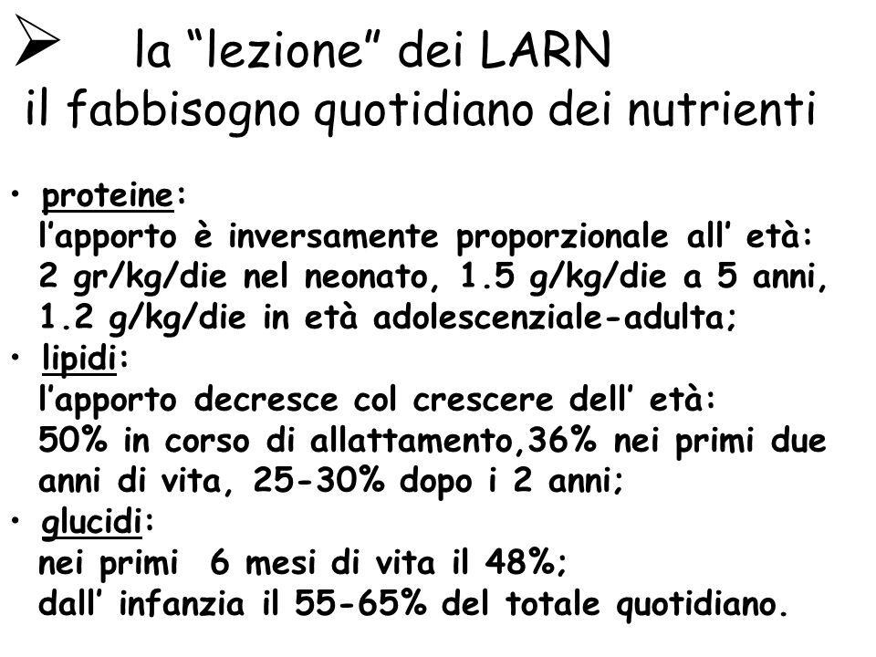 la lezione dei LARN il fabbisogno quotidiano dei nutrienti
