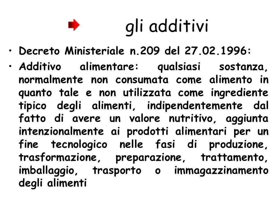 gli additivi Decreto Ministeriale n.209 del 27.02.1996: