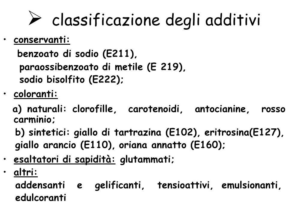 classificazione degli additivi