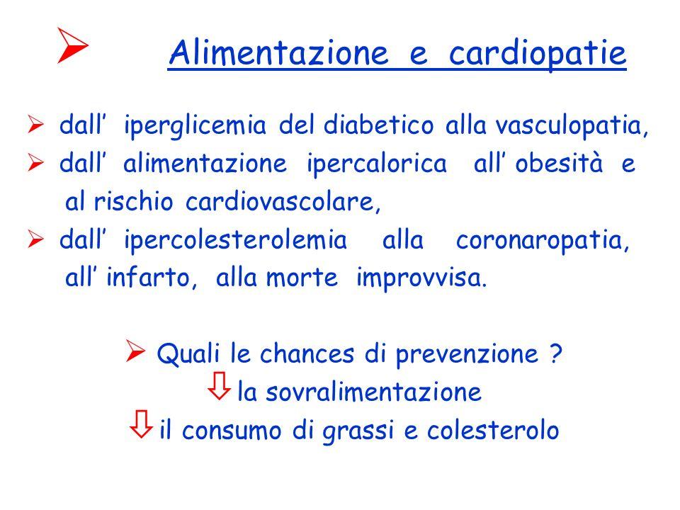 Alimentazione e cardiopatie