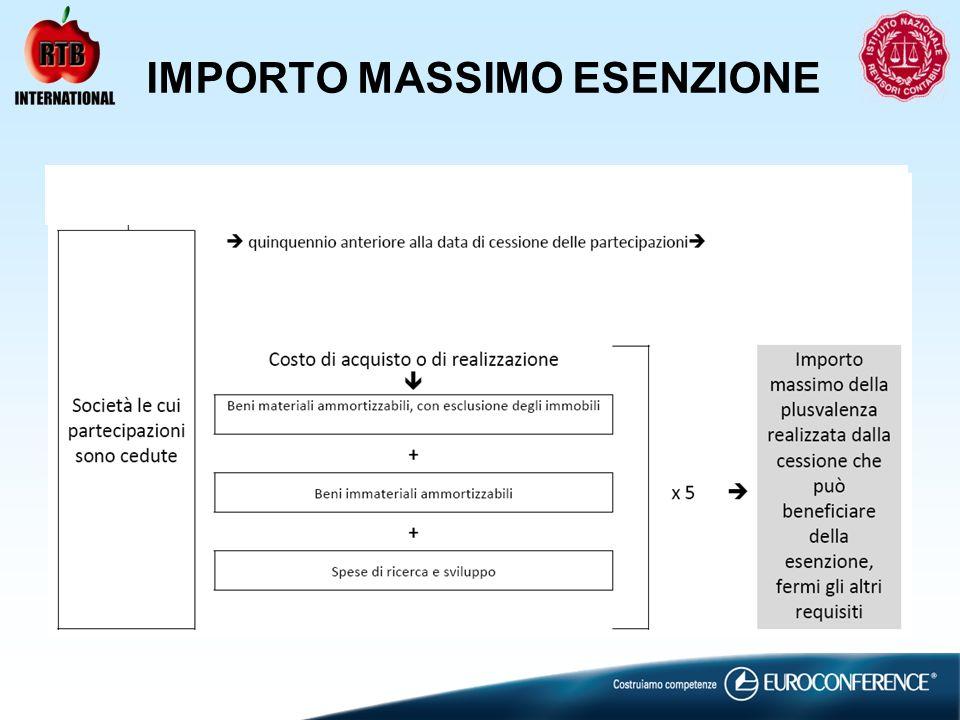IMPORTO MASSIMO ESENZIONE