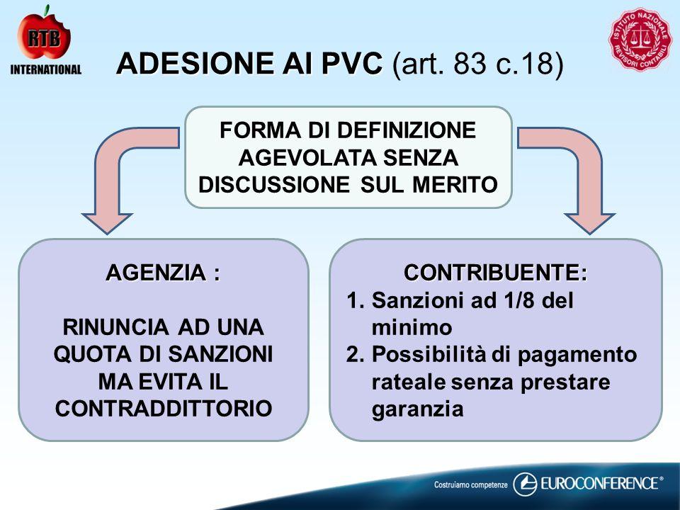 ADESIONE AI PVC (art. 83 c.18) FORMA DI DEFINIZIONE