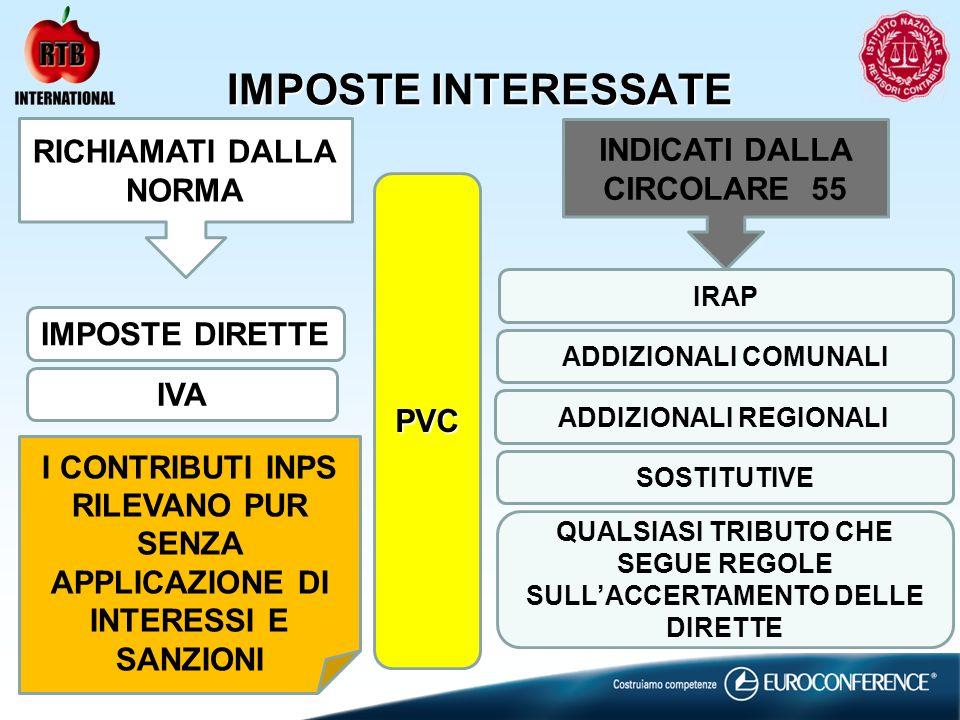 IMPOSTE INTERESSATE RICHIAMATI DALLA INDICATI DALLA CIRCOLARE 55 NORMA
