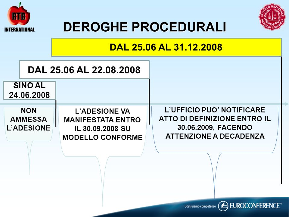 L'ADESIONE VA MANIFESTATA ENTRO IL 30.09.2008 SU MODELLO CONFORME