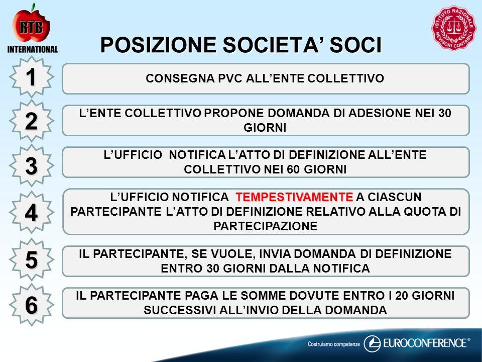 POSIZIONE SOCIETA' SOCI