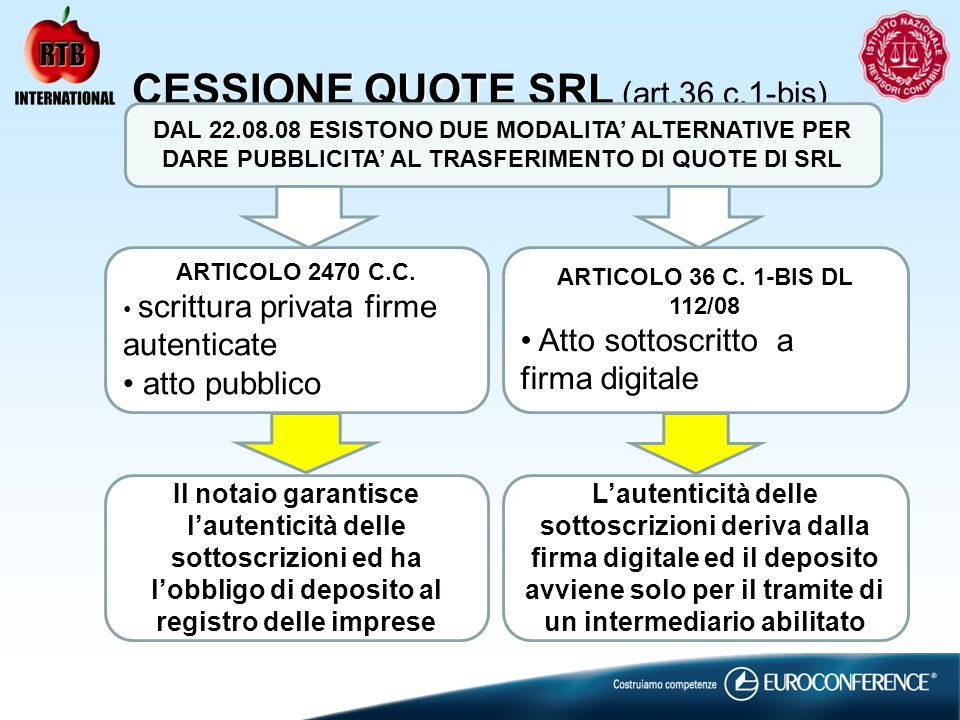 CESSIONE QUOTE SRL (art.36 c.1-bis)