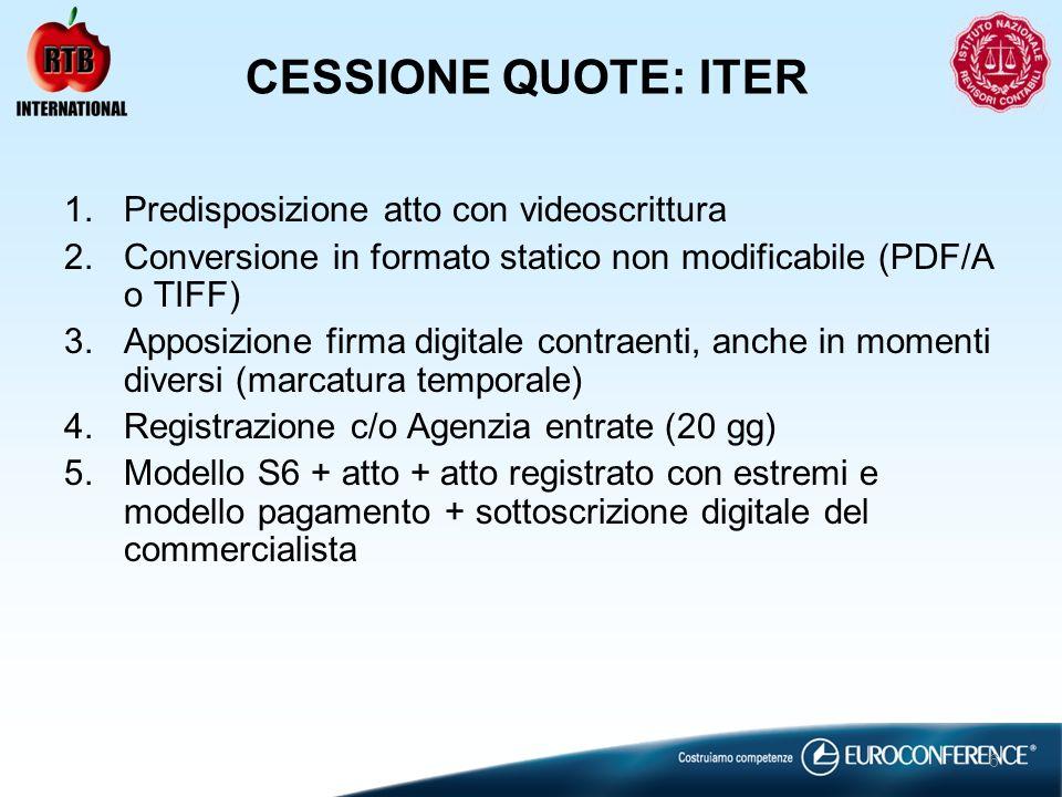 CESSIONE QUOTE: ITER Predisposizione atto con videoscrittura