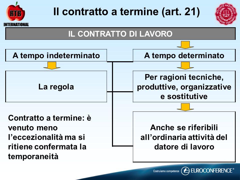 Il contratto a termine (art. 21)