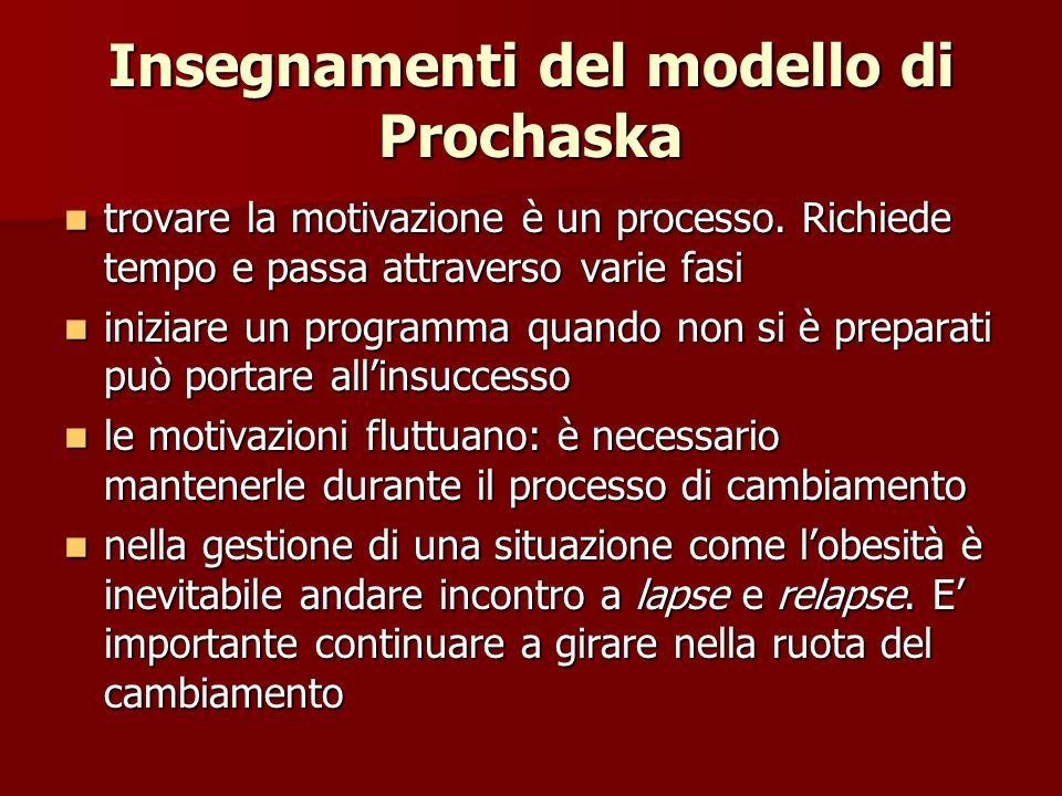 Insegnamenti del modello di Prochaska