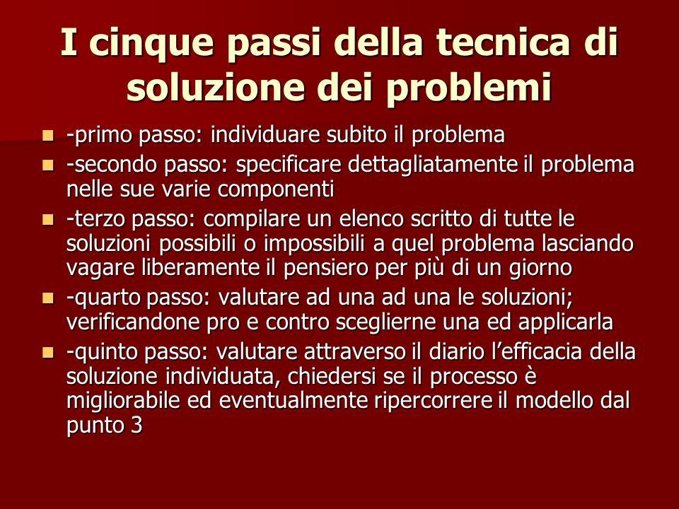 I cinque passi della tecnica di soluzione dei problemi