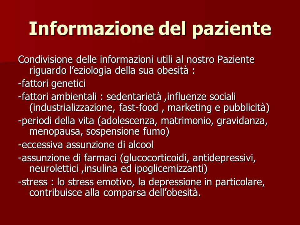 Informazione del paziente