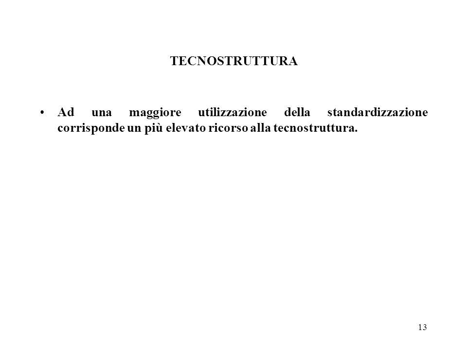 TECNOSTRUTTURA Ad una maggiore utilizzazione della standardizzazione corrisponde un più elevato ricorso alla tecnostruttura.