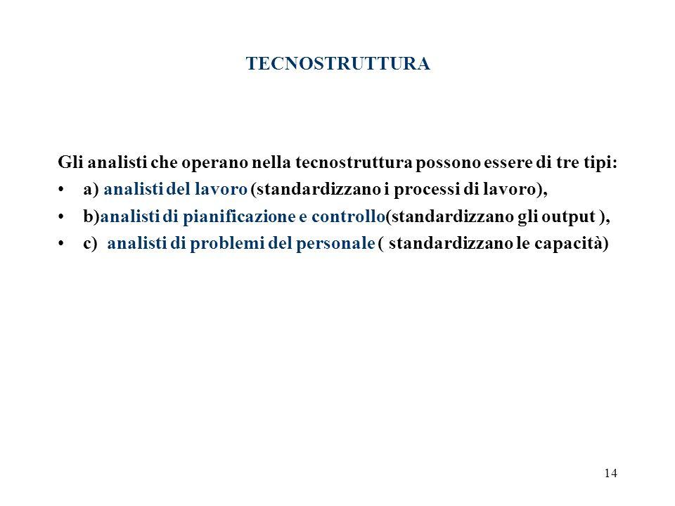 TECNOSTRUTTURA Gli analisti che operano nella tecnostruttura possono essere di tre tipi: