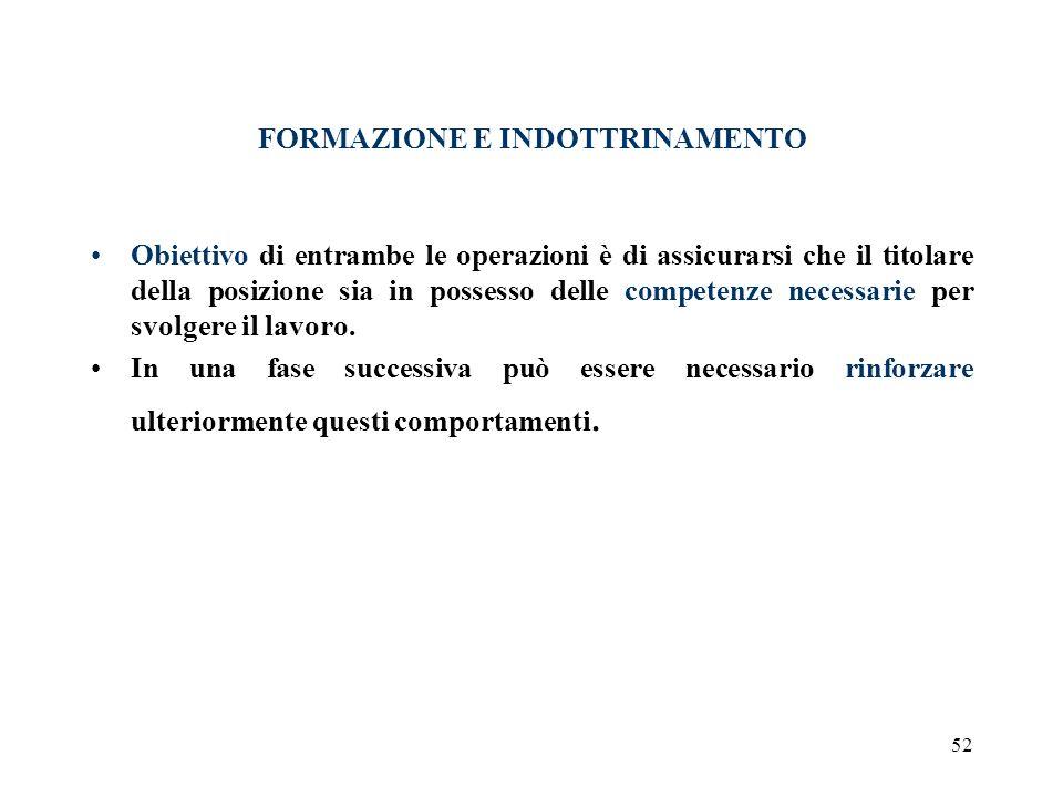 FORMAZIONE E INDOTTRINAMENTO
