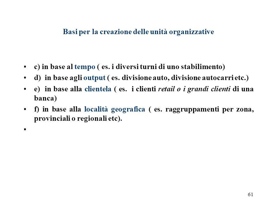 Basi per la creazione delle unità organizzative