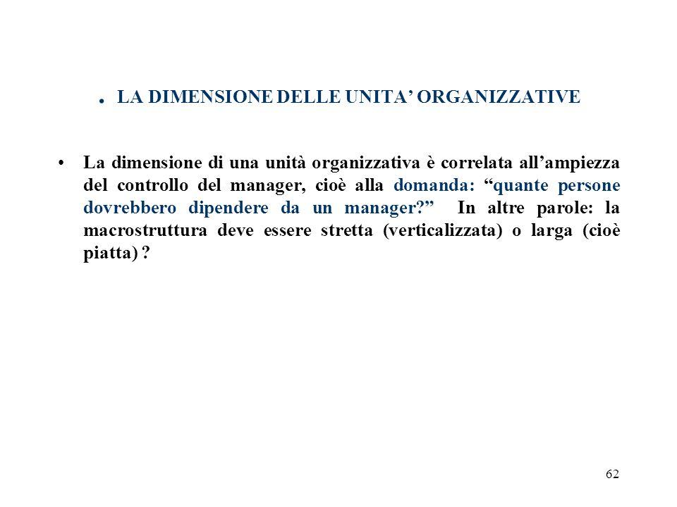 . LA DIMENSIONE DELLE UNITA' ORGANIZZATIVE