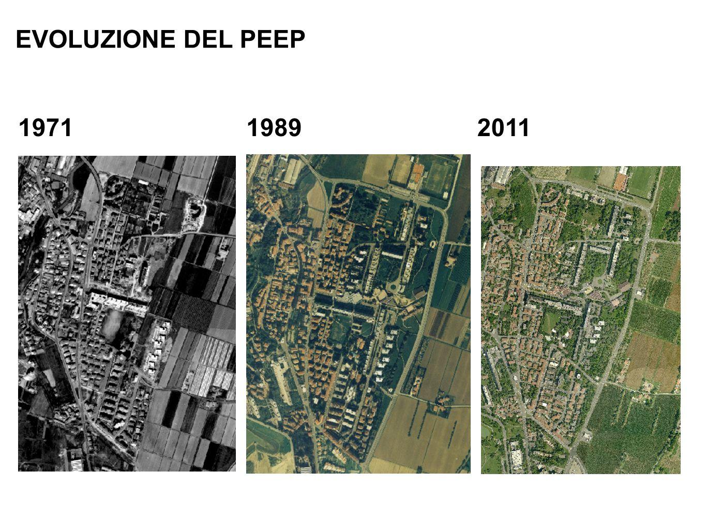 EVOLUZIONE DEL PEEP 1971 1989 2011