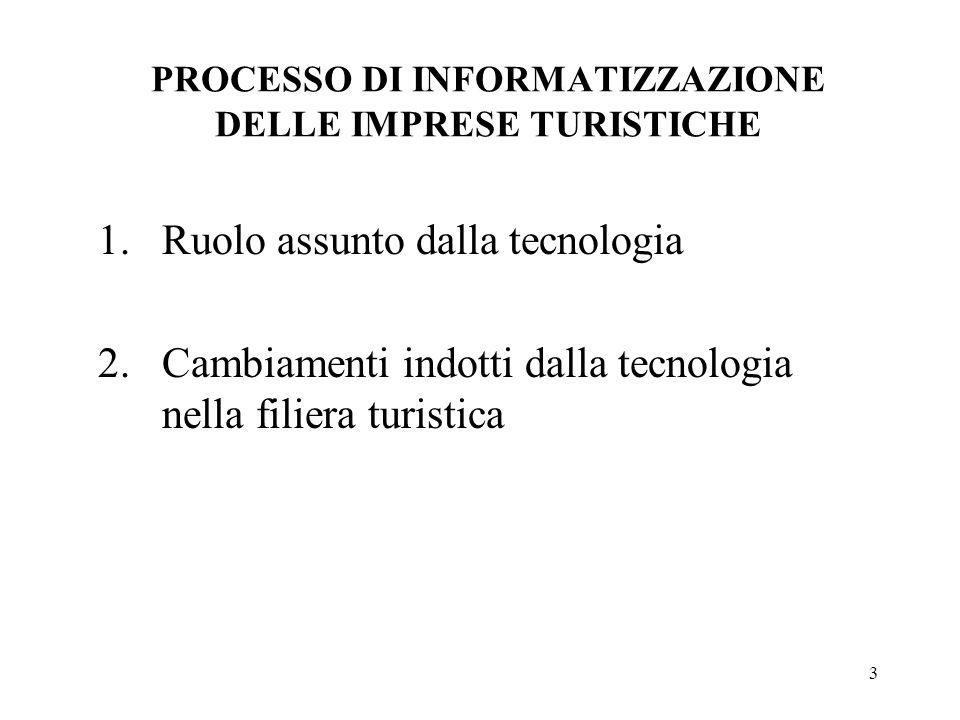 PROCESSO DI INFORMATIZZAZIONE DELLE IMPRESE TURISTICHE