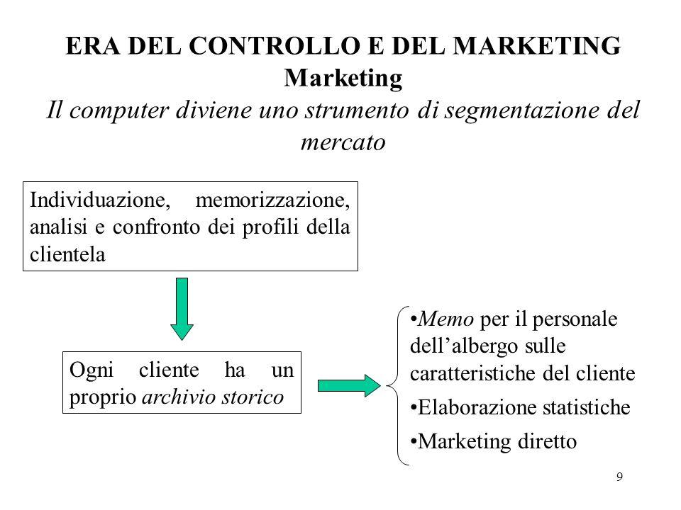 ERA DEL CONTROLLO E DEL MARKETING Marketing Il computer diviene uno strumento di segmentazione del mercato