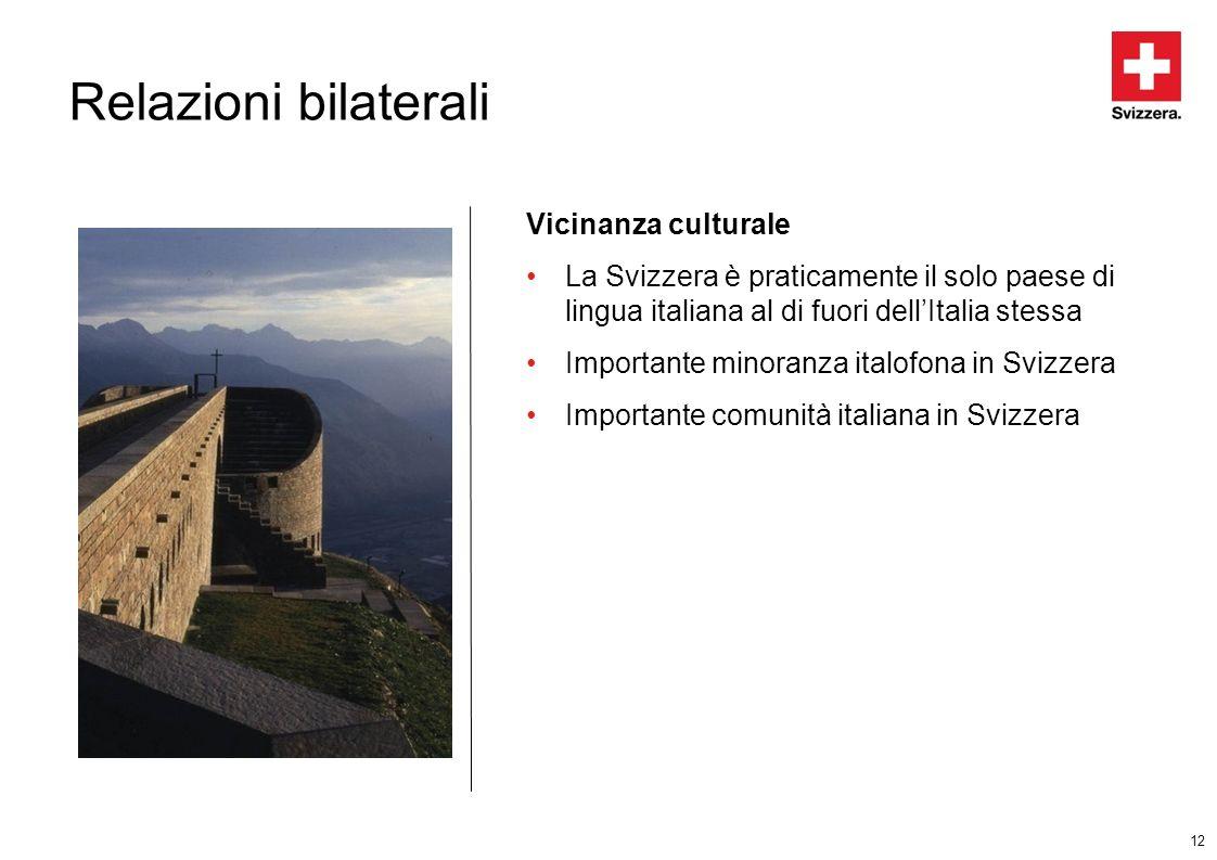 Relazioni bilaterali Vicinanza culturale