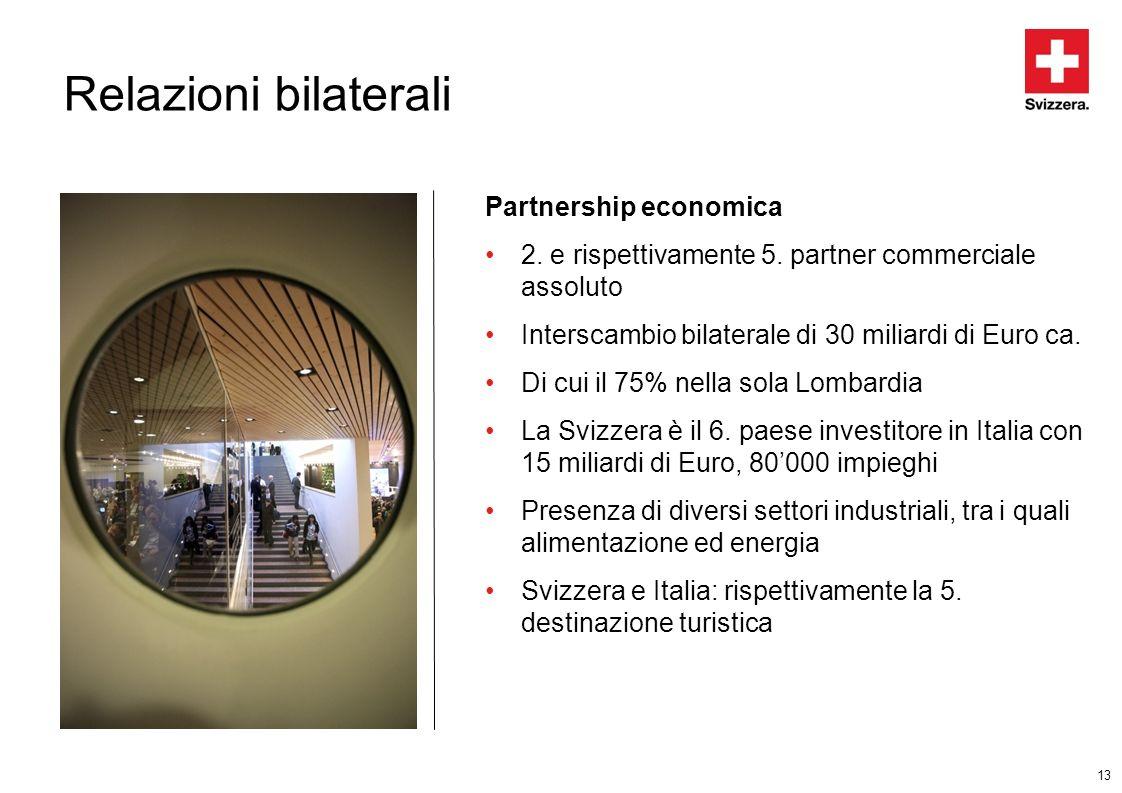 Relazioni bilaterali Partnership economica