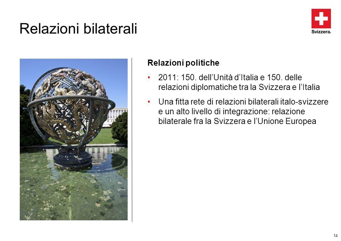 Relazioni bilaterali Relazioni politiche