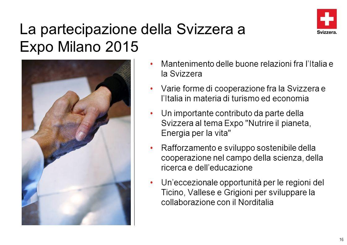 La partecipazione della Svizzera a Expo Milano 2015