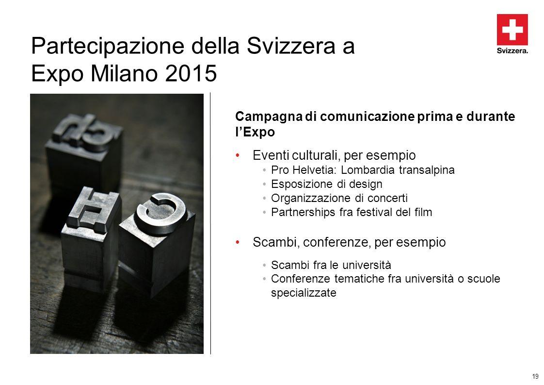 Partecipazione della Svizzera a Expo Milano 2015