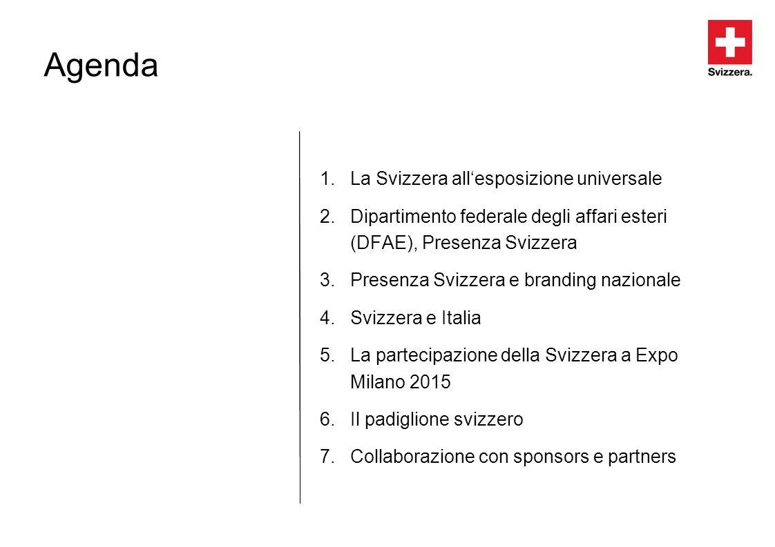 Agenda La Svizzera all'esposizione universale