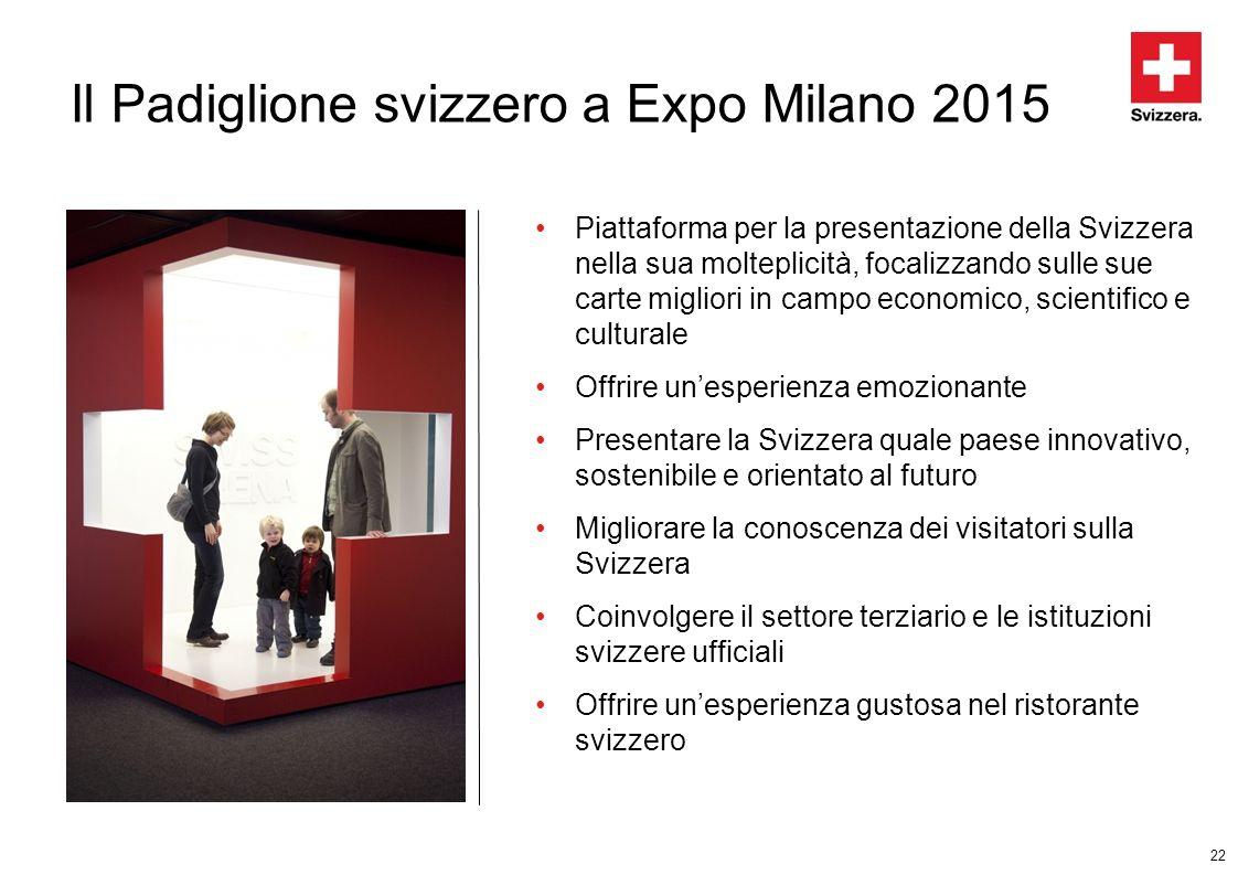 Il Padiglione svizzero a Expo Milano 2015