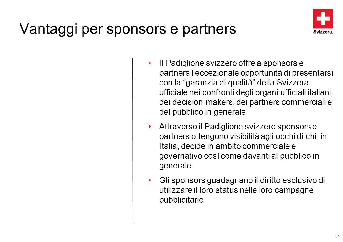 Vantaggi per sponsors e partners
