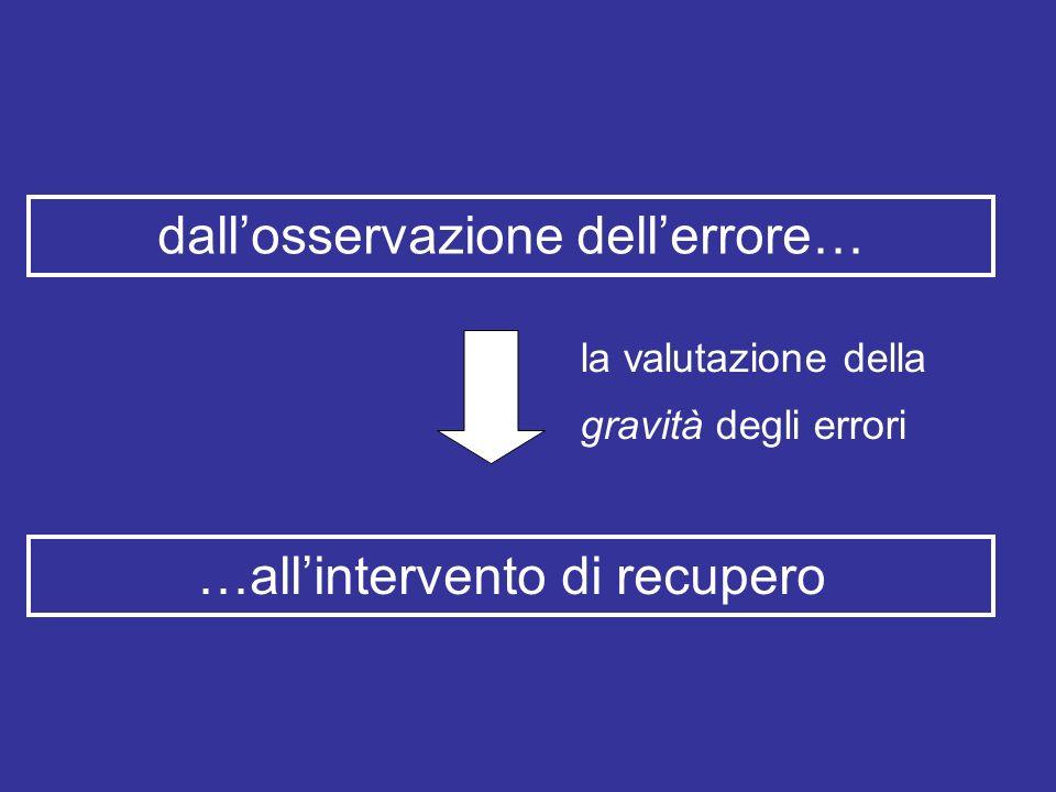 la valutazione della gravità degli errori