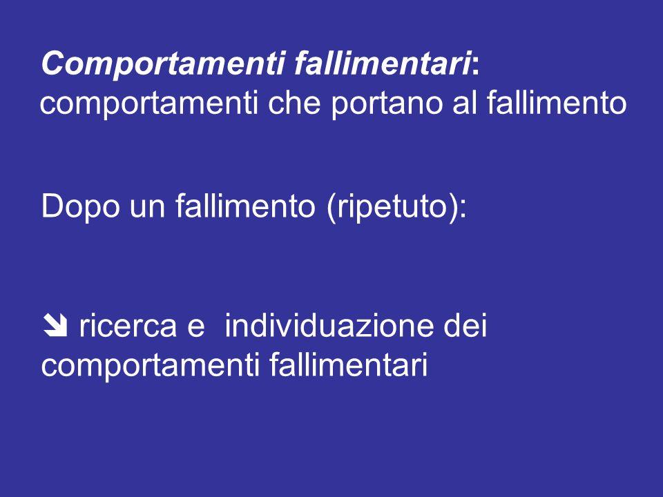 Comportamenti fallimentari: comportamenti che portano al fallimento