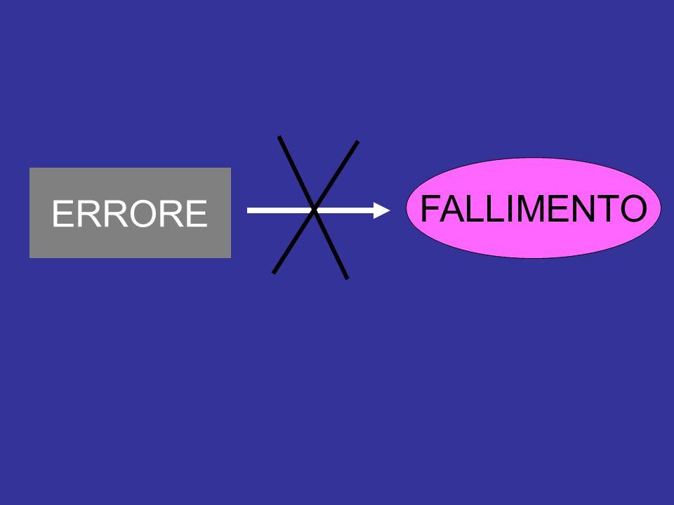 FALLIMENTO ERRORE